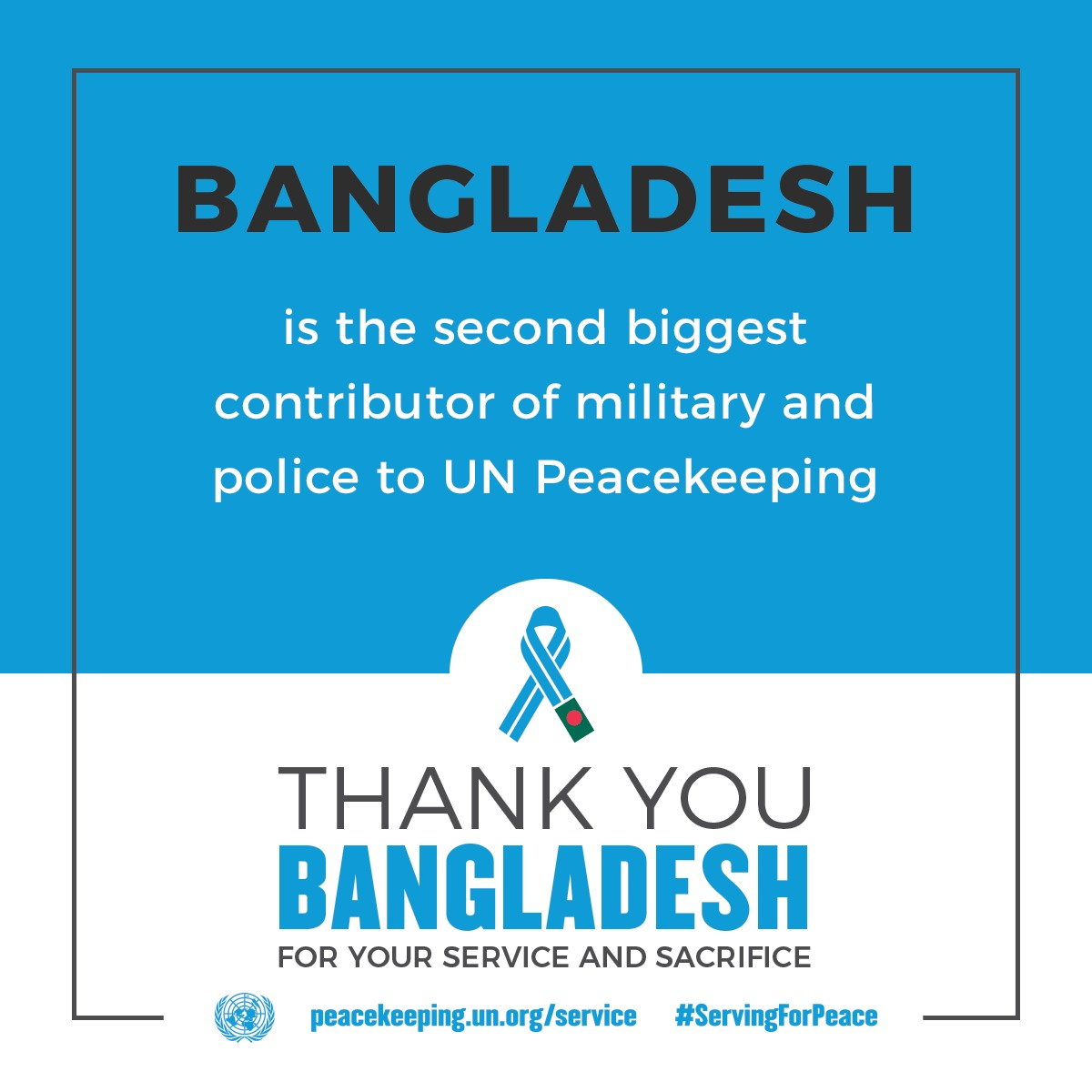 Bangladesh is the second biggest contributor of military and police