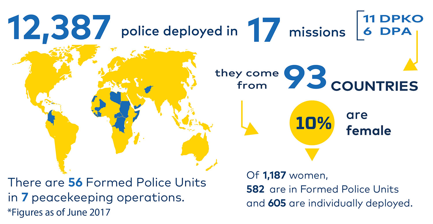 Police Deployed Infographic