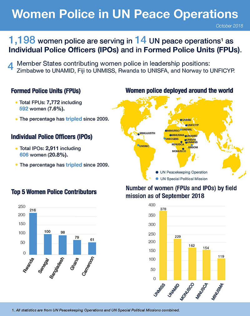 policewomen_factsheet_oct2018