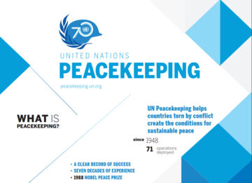 UN Peacekeeping Brochure