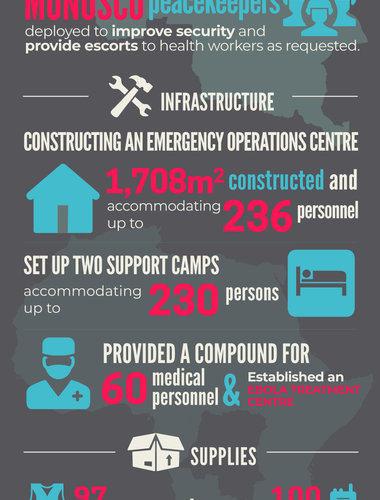 MONUSCO supports Ebola emergency response (2018)